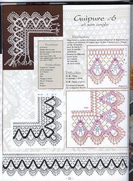 libro patterns of the earth libro de bolillos rosi ramos picasa verkkoalbumit