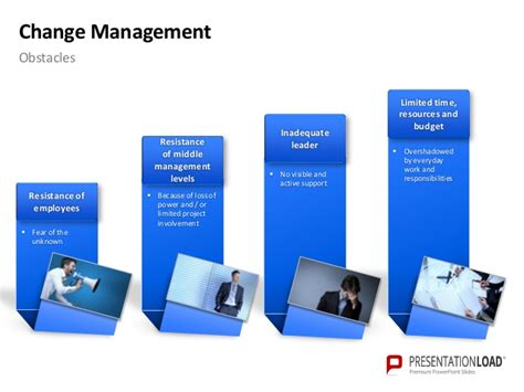 change template in powerpoint change management powerpoint template