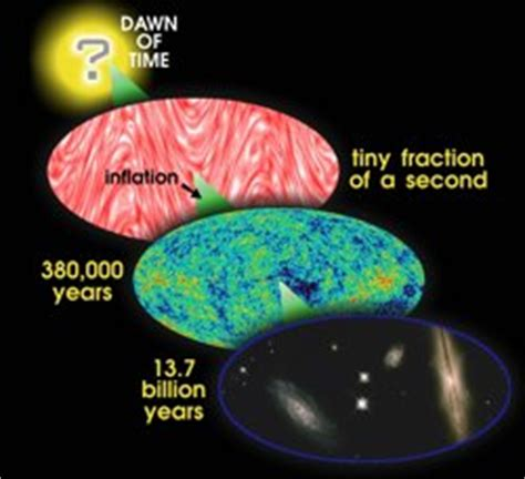 cosmic background radiation definition apologetics press the big theory a scientific