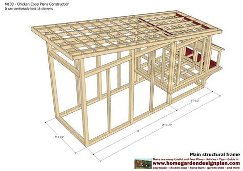 Home Garden Plans M100 Chicken Coop Plans Construction Building Plans For Chicken Coop