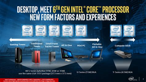 Pc For Design Intel I5 6400 270ghz Skylake Cache 6mb intel skylake i3 and pentium processors nearing launch low cost options for budget