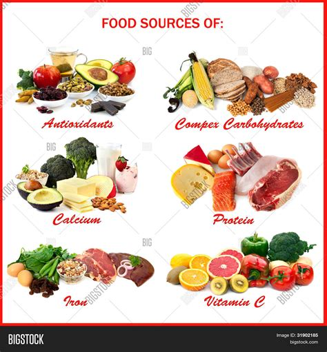 carbohydrates c est quoi chart showing food sources of various nutrients each
