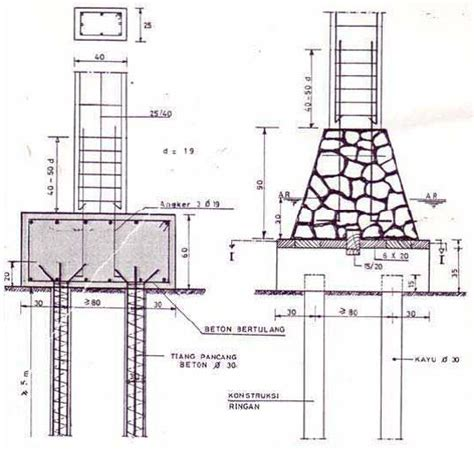 layout pabrik pengecoran jenis jenis pondasi blog teknik bangunan smkn 3 kuningan