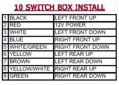 help with wirering up switchbox