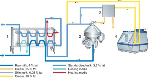 automotive wiring diagram hazard free wiring