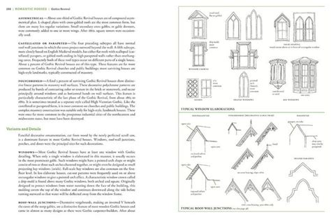 field guide to american houses a field guide to american houses architecture pinterest