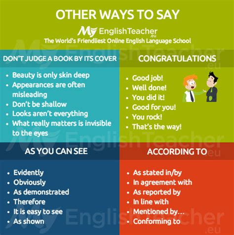 other ways to say according to myenglishteacher eu