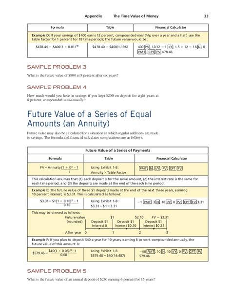 Time Value Of Money Tables by Time Value Of Money Tables Images