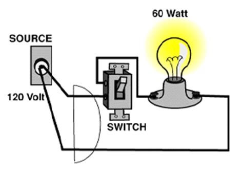 fundamentals of electricity series circuits