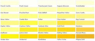 best 25 valspar colour chart ideas on deusen blue best interior paint 2016 and
