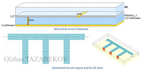 microstrip lines for microwave integrated circuits microstrip lines for microwave integrated circuits schneider 28 images chapter 3