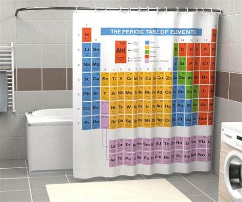 cortina de ducha tabla periodica tabla peri 243 dica archivos no puedo creer