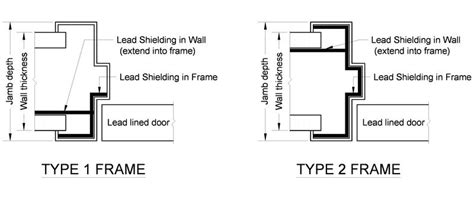 Hollow Metal Door Frame Details by Lead Lined Hollow Metal Frames A L Shielding Radiation Protection Bullet Resistant And