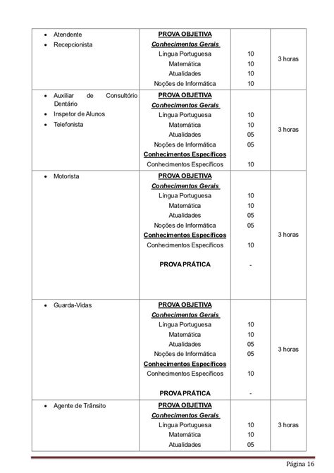 cetapnet lista dos aprovados agente de saude de ananindeua lista de aprovados agente de saude 2012