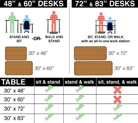 desk size imovr elite electric height adjustable desk