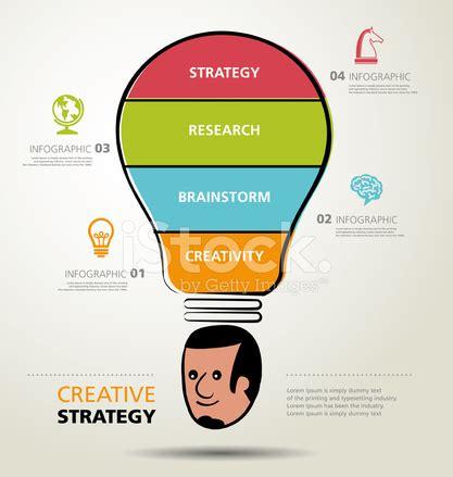 pengertian layout strategy cara kerja ea forex