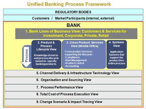 finance capital today corporations and banks in the lasting global slump historical materialism books investment understanding investment banking industry