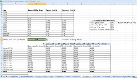 Automated Stock Analyzer V 6 0 With Financials From Vr Online Stock Valuation Excel Template