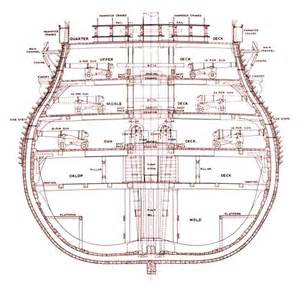 hms victory deck plans hms victory cross section found some pdf files with