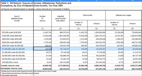 tax return template income tax spreadsheet images