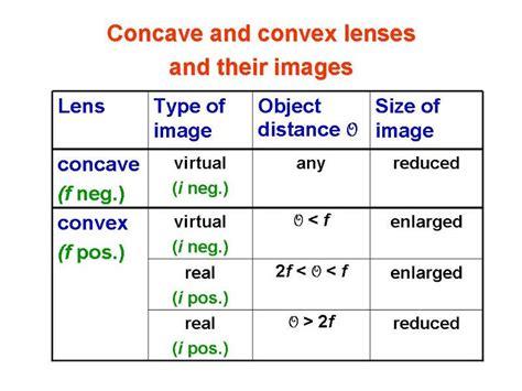 resistor network concave vs convex resistor network concave vs convex 28 images the aerodynamics of convex v concave pictures