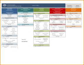 microsoft excel organizational chart template org chart template excel 2013 creative organization
