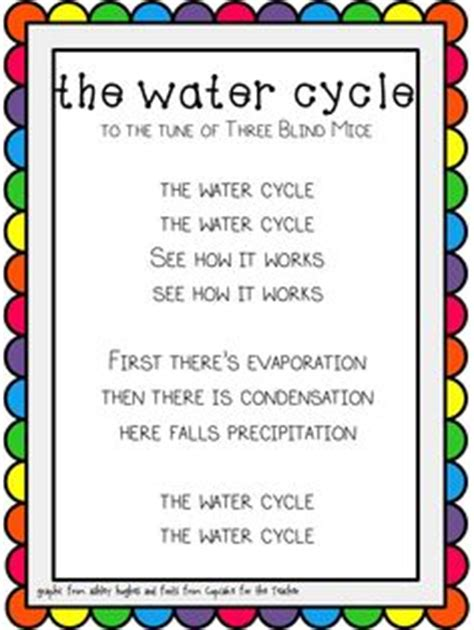1000  images about Science on Pinterest   Water cycle, States of matter and Earth day