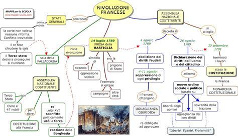 illuminismo e rivoluzione francese dragoni prof rivoluzione francese rielaborare per un