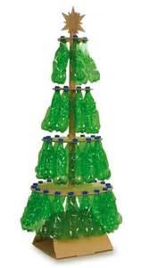 永恆聖誕樹 綠粉絲 痞客邦