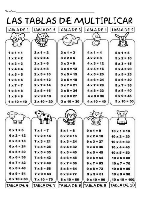 tabla de multiplicar del 1 al 100 tablas de montos mximos las tablas del 1 15 related keywords suggestions las