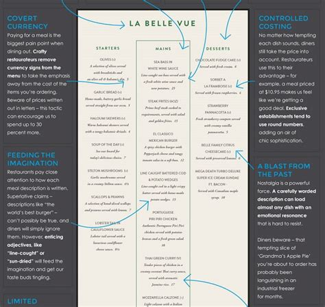 menu layout psychology infographic how restaurant menus are designed to make you