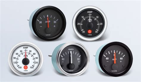 Ammeter   By Type   Instruments, Displays and Clusters