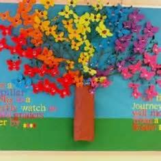 Pre K Classroom Decorating Themes - bulletin board ideas on pinterest bulletin boards