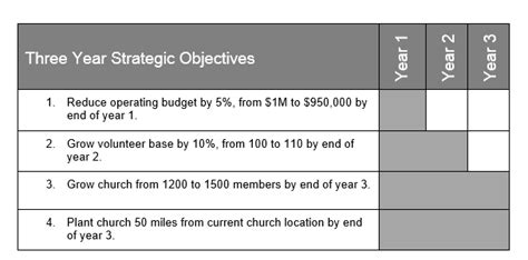 church strategic plan template do you a plan for your church plant make sure to