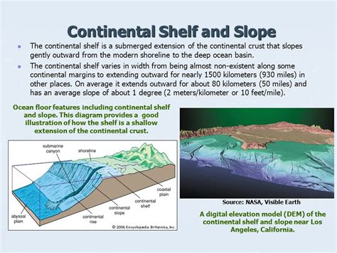 Continental Shelf And Continental Slope by Landform Lab Ppt