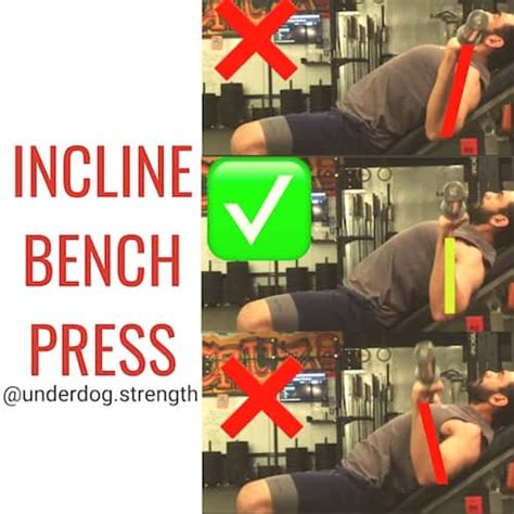 Incline Bench Press Form by Incline Bench Press Form Workout Your Chest