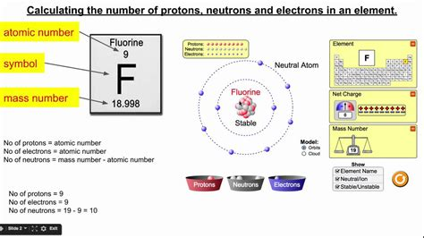 How To Find How Many Protons by T2 Chem Calculating Protons Neutrons And Electrons