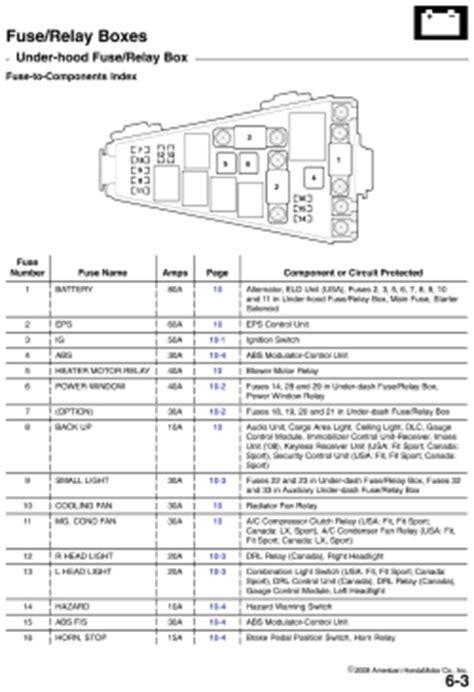 marvelous honda fit wiring diagram gallery best image