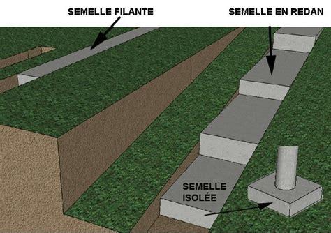 comment nettoyer une terrasse en béton 4171 comment faire la fondation d une maison best fondations