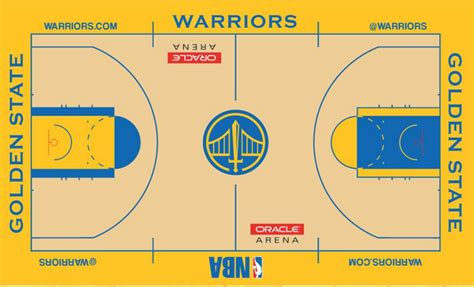 photos r e d d i t redesigns logos courts for nba teams