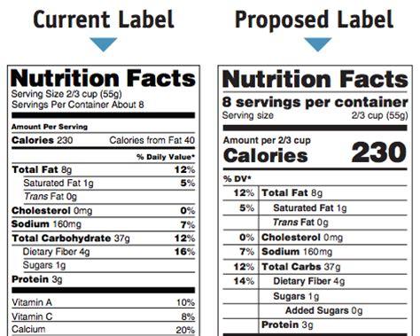 nutrition label design guidelines big food strikes back against new fda food labeling