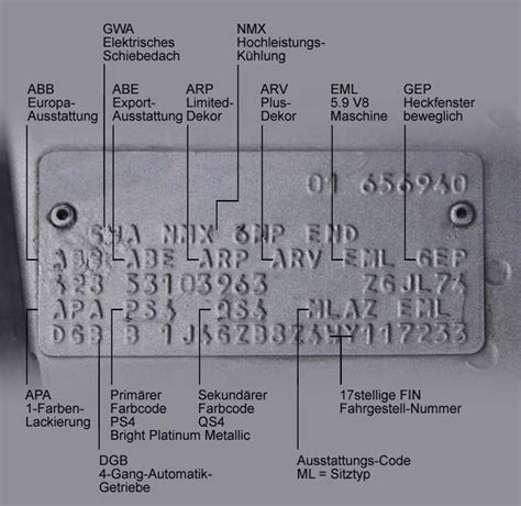 Vin Decoder Jeep Vehicle Identification Number Vin Decoder 2007 2014 Jeep