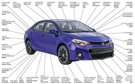 Toyota Supplier Suppliers To The 2014 Toyota Corolla
