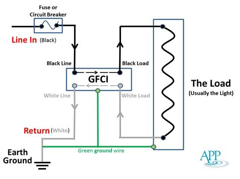 ground fault breaker wiring diagram 35 wiring diagram