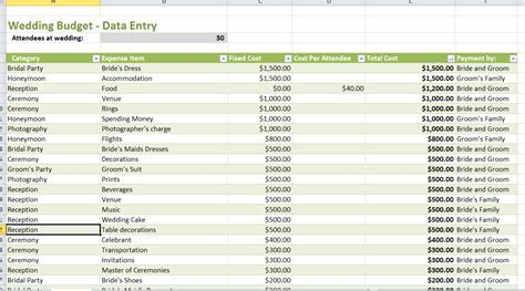 Wedding Package: Wedding Budget Spreadsheet For Wedding