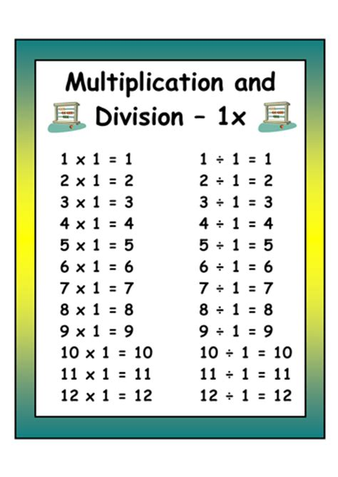 printable division poster division display cards by uk teaching resources tes