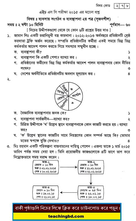 organizational pattern questions hsc business organization 2nd paper question 2015 2