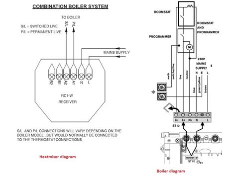 central boiler thermostat wiring diagram boiler
