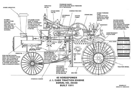 steam engine diagram worksheet related image early engineering drawing tractor and engine