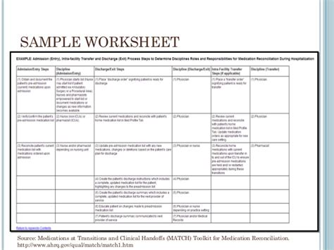 Search Results For Medication Worksheet Template Calendar 2015 Free Medication Reconciliation Template
